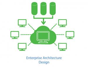 GIS Enterprise Architecture Design For Local Government